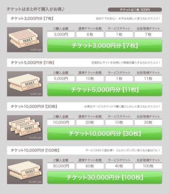 大川慶次郎_チケット