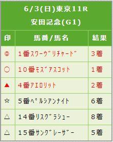 ボンちゃん_戦績