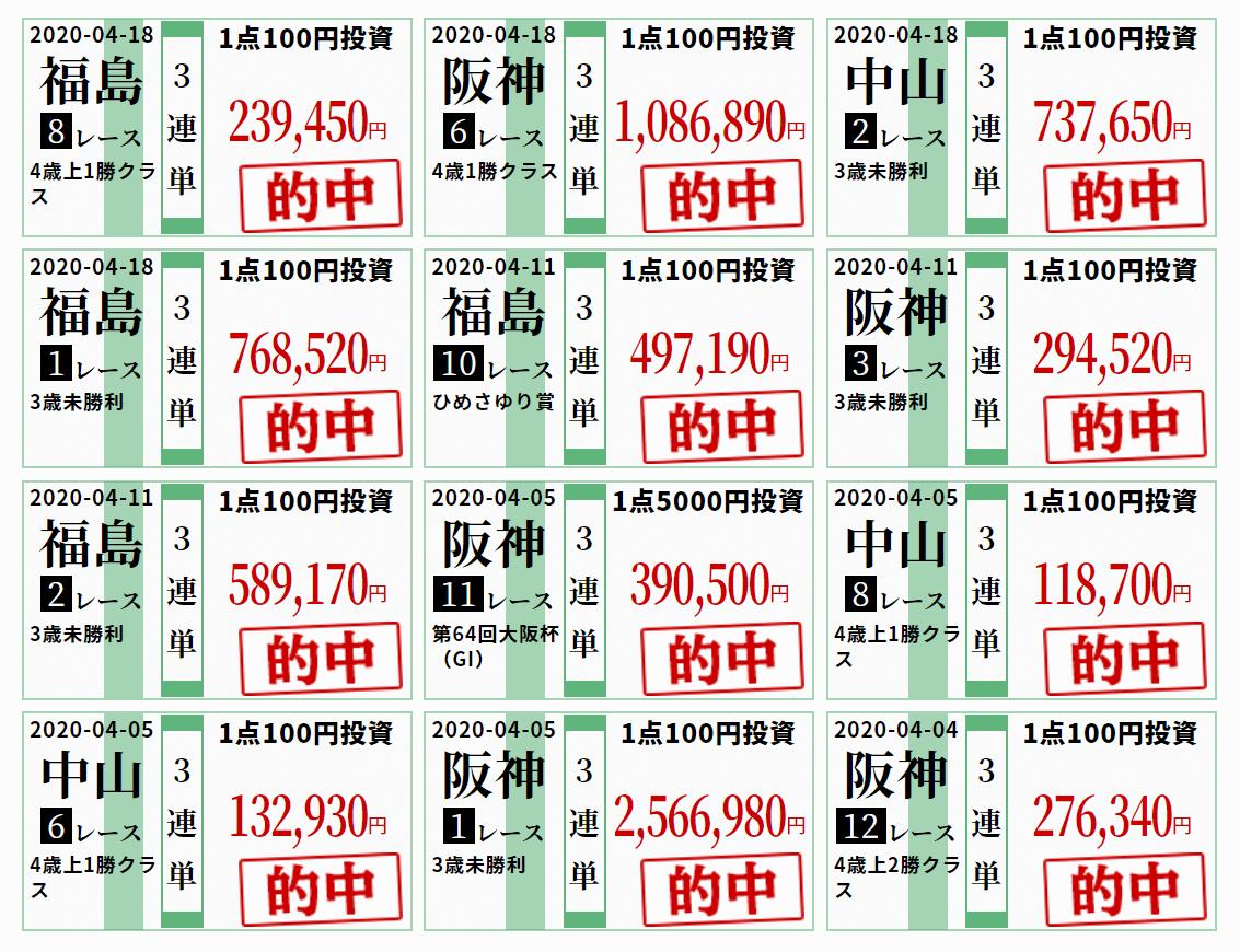 ステイヤー_実績