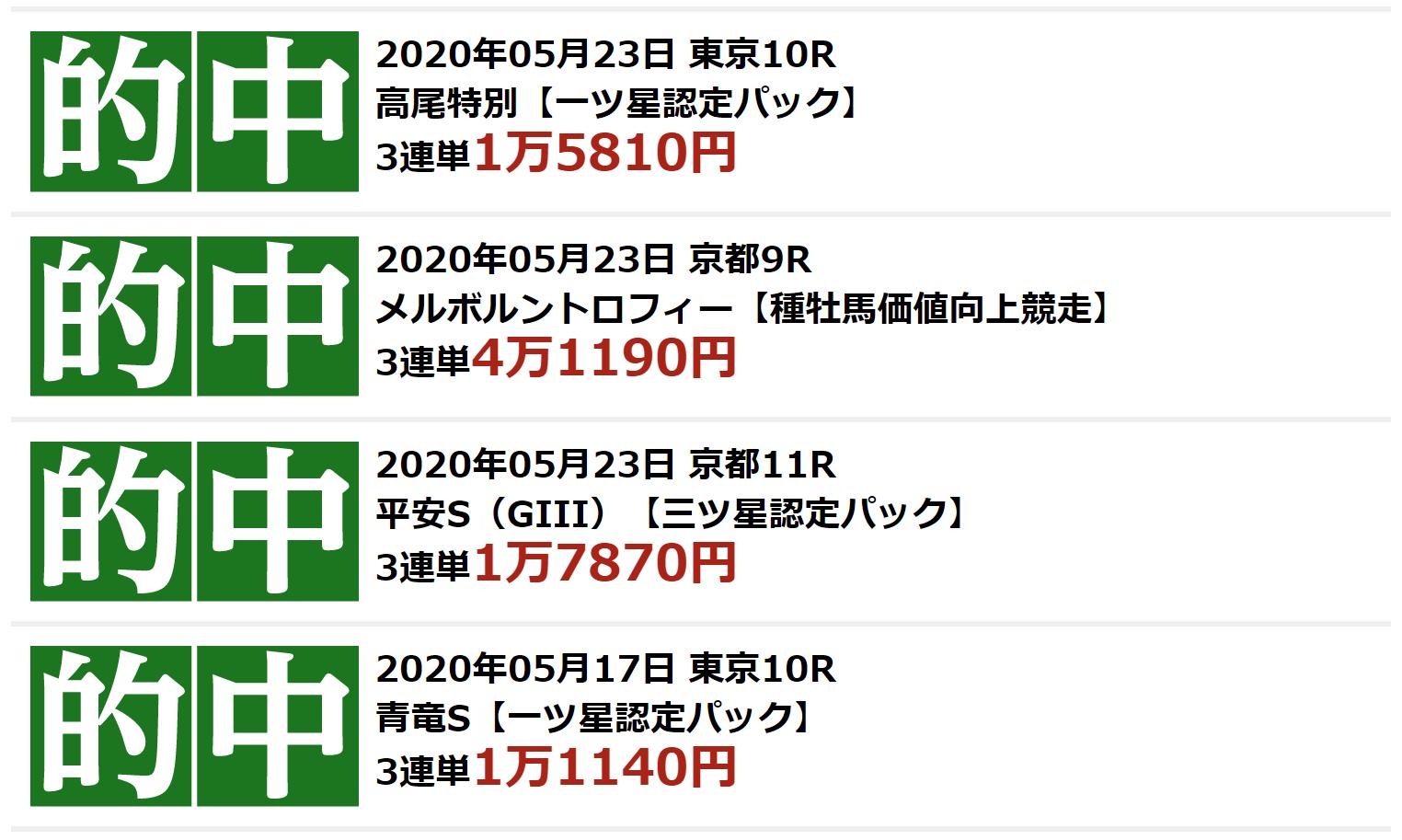 3競_実績