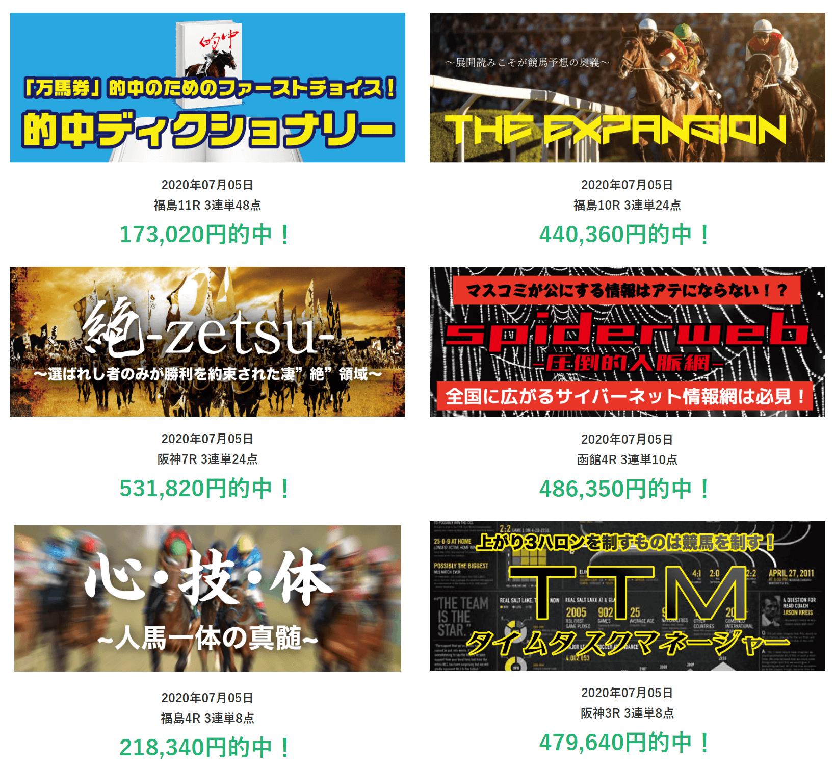 lap_実績
