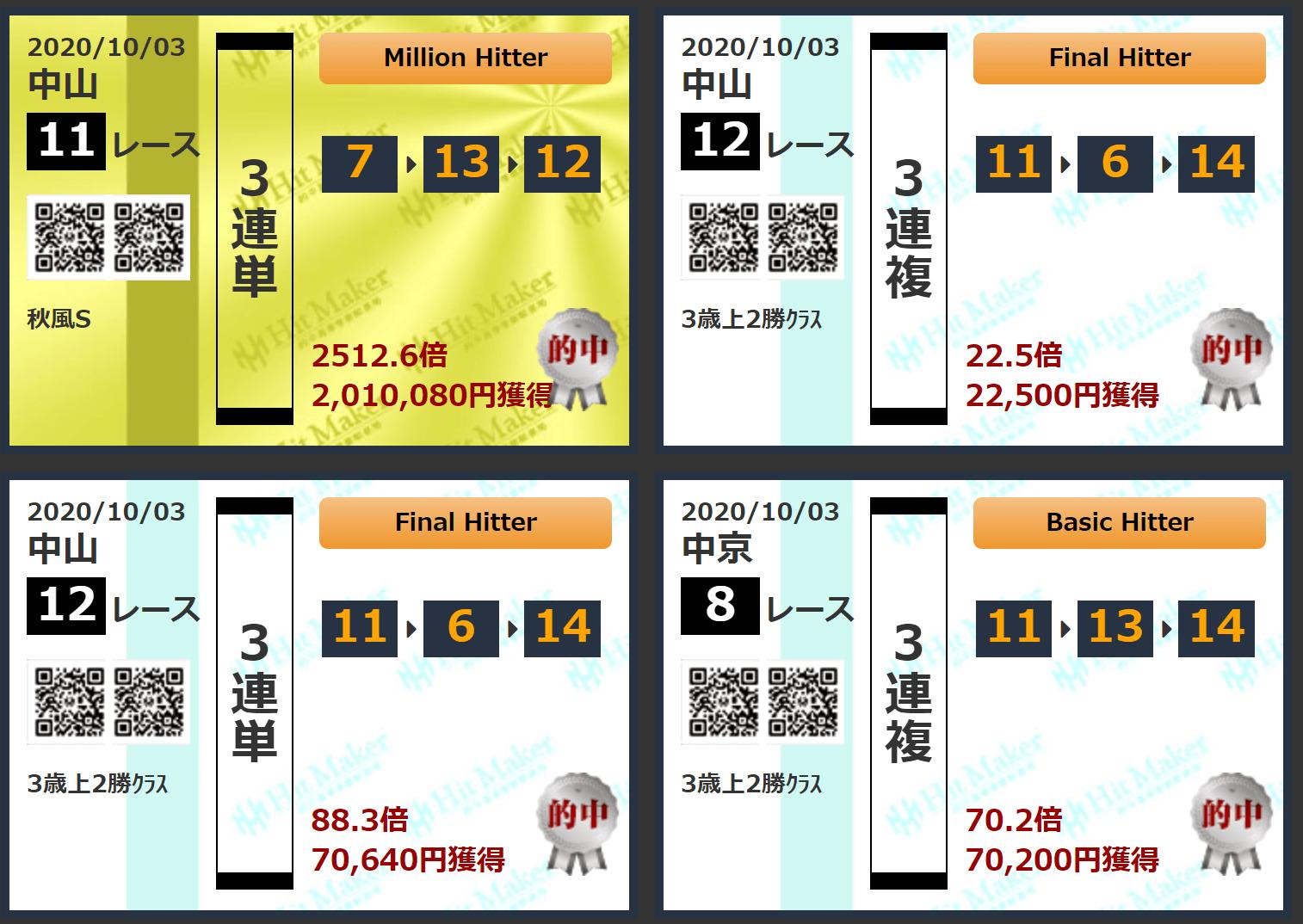 ヒットメーカー_実績
